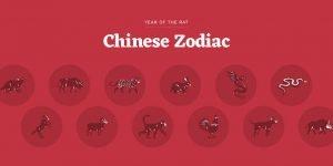 chinese-zodiac-2020